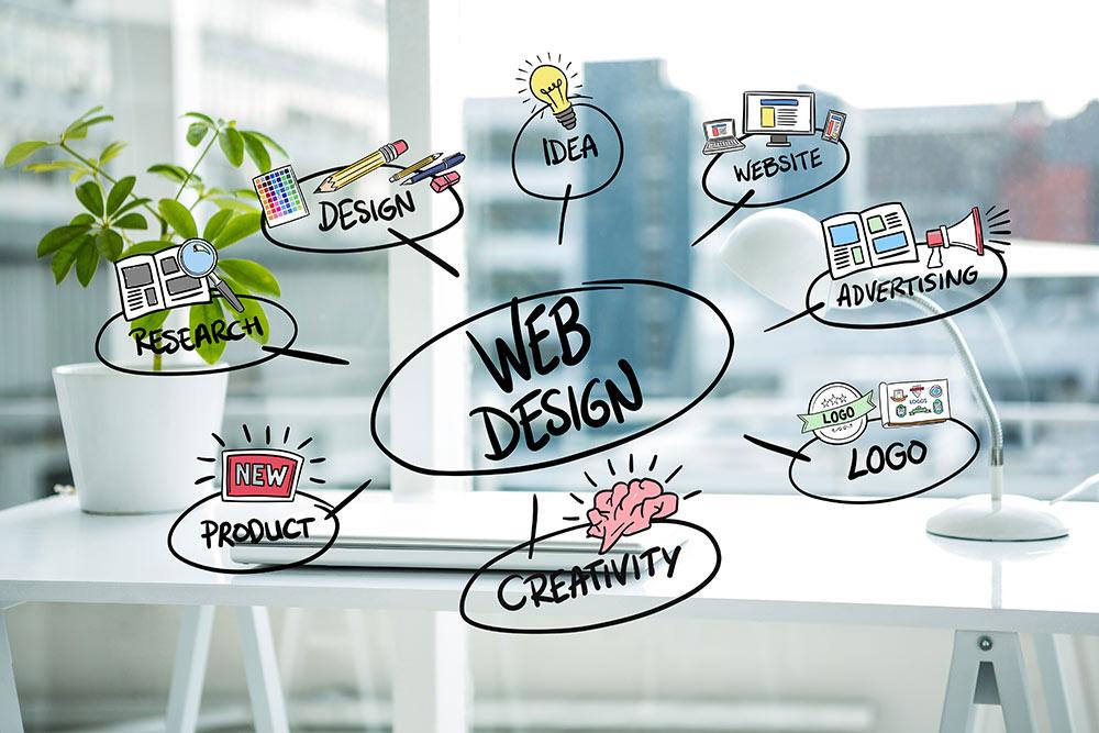 Tendencias de diseño web para el 2021